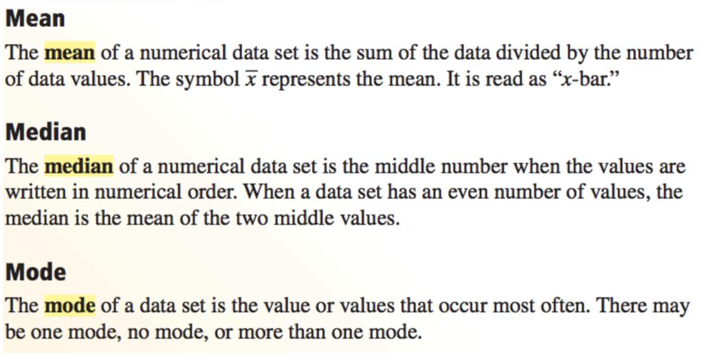 Symbols Mean Median Mode