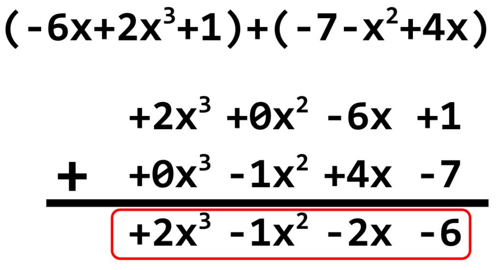 example of a summary